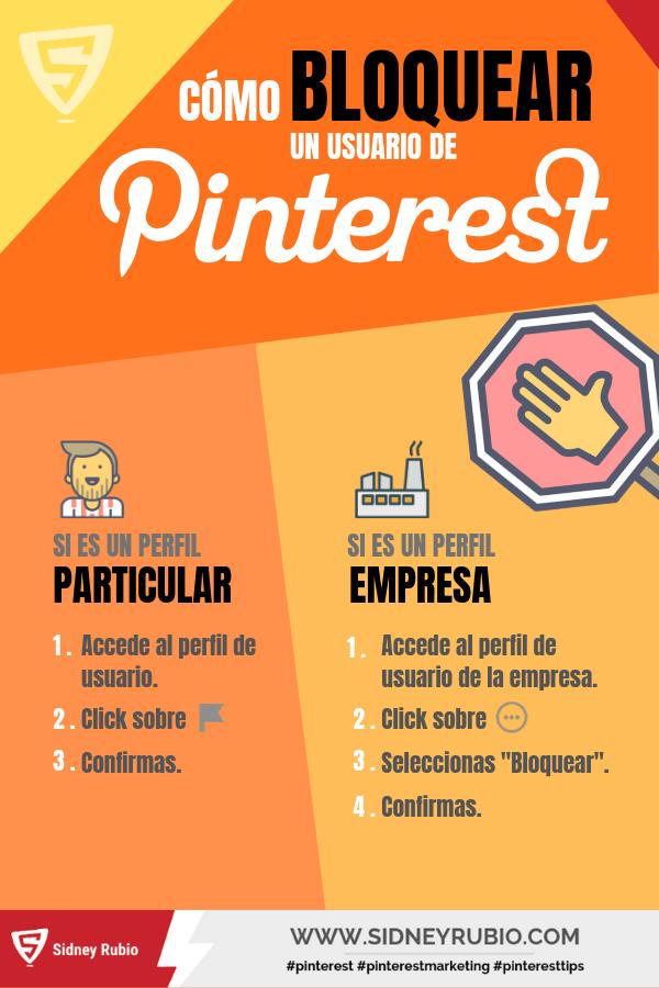 Infografía sobre cómo bloquear un usuario de Pinterest